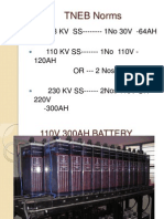 Installation, Operation and Maintenance of Batteries