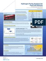 Hydrogen Purity Analysis for Fuel Cell Vehicles