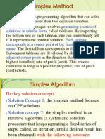 Simplex method