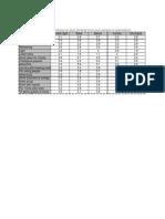 Kirin Data (Positioning)
