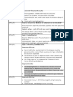 SPA Exam Notes