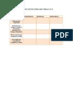 lista de cotejo para una tabla s