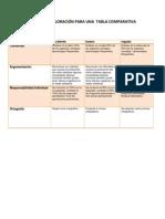 matriz de valoracin para una  tabla comparativa