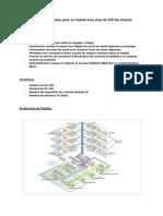La configuration du réseau pour les hôpitaux avec plus de 200 lits