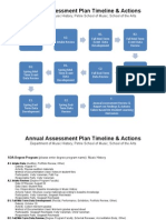 music history soa annual degree program assessment plan timeline