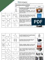 Tabela de Polímeros