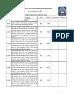 ADMINISTRACIÓN DE LA CONSTRUCCION DOS. CALCULA DE FASAR Y CUBICACION