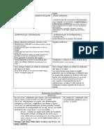 Summering Manual de traducción