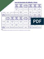 Escala Leitores (De 1-8-2009 a 14-11-2009)
