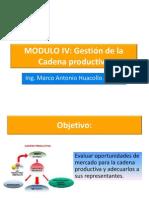 Modulo IV Cadenas Productivas Sabado