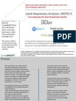 Brand Engagement Analysis - Moto X