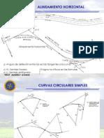 Curvas Circulares Simple