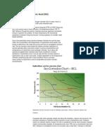 Corrosion in Hydrochloric Acid