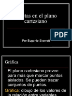 Rectas en El Plano Cartesiano