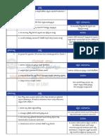 LLR Test TeluguQuestion&Answer Cha7