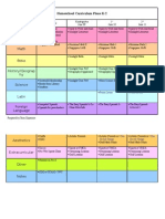 Home School Curriculum Plans K-2