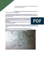 Kumpulan Field Report CAT PNS 2013, From Kaskus