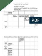 test planning framework