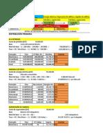 Unt Costo Indirectos - 2012 II
