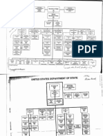 T2 B5 State Dept Briefing 6-11-03 and 6-18-03 Fdr- Entire Contents- Org Charts and Personnel List 974