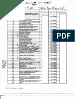 T5 B68 Charts of Bin Laden Flights Fdr- Tables- 9-20-01 and 9-24-01 Saudi Flights- Flocco 623