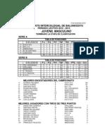 TABLA DE POSICIONES 2013.xls