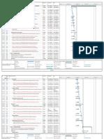 SRPPDT-AP-05 Cronograma Del Proyecto