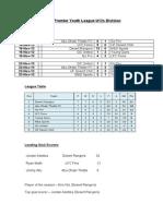 DPYL 12-16 Facebook PDF  23.11.13 copy.pdf