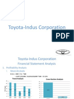 Toyota Indus Corporation