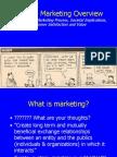 General Overview of marketing Chapter 1 & 3addendum