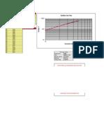 Laboratório Mat Aplicada Curva de Saturação de TC's