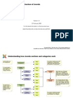 Understanding the Structure of Joomla.1.0