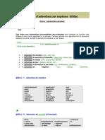 Listes d'Adverbes de temps