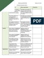 eportfolio evaluation rubric