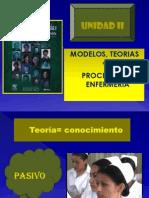 UNIDAD II MODELOS Y TEORIAS.ppt