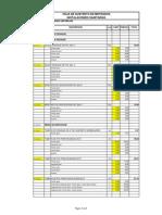 Metrado Programacion Sanitaria (Estefi Imprime