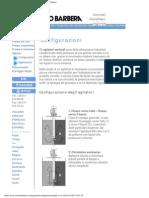 Configurazione Degli Agitatori Verticali Per Prodotti Chimici