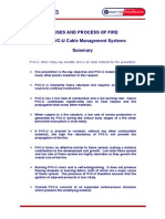 Beama Faqs Pvc and Fires