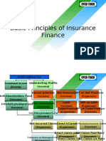 Insurance Accounting Terminologies