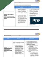 Normas ASME ANSI API Falta La API i Adornar Miguel