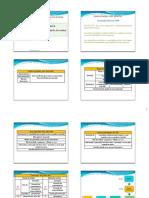 MPE12 - Direito de Petição e Regime Disciplinar - Estatuto