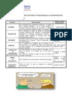Guía factores y funciones de la comunicación (NM1)