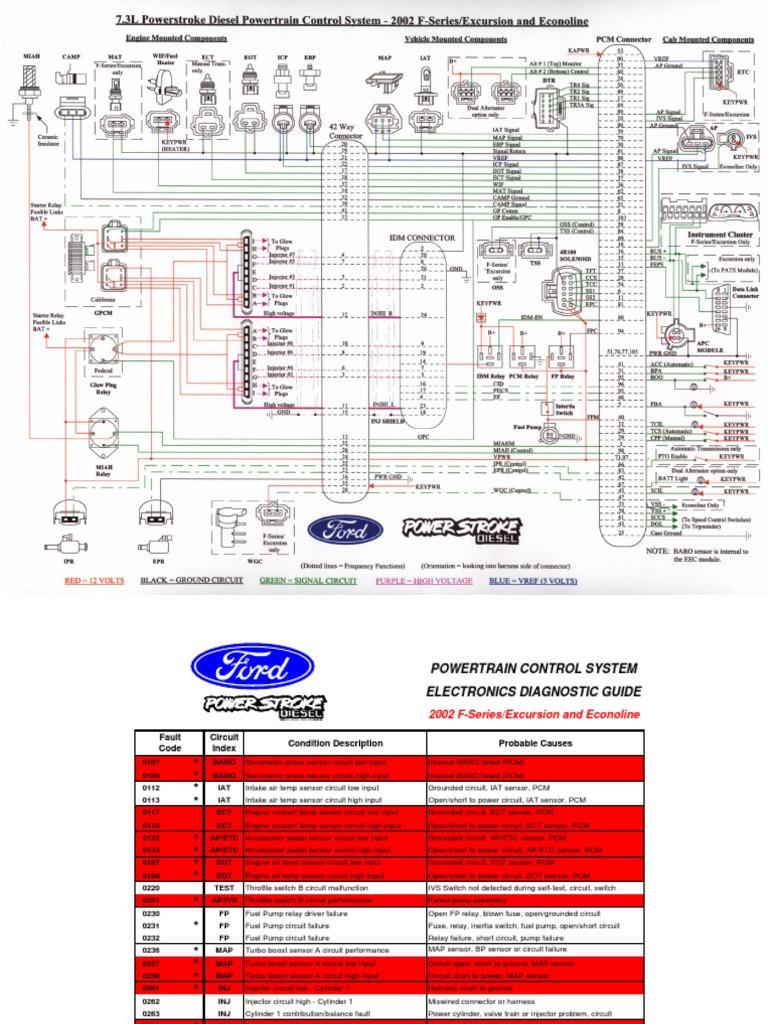 7 3 Ipr Wiring Diagram Atx Fuse Diagram Prestige Remote Start – Ipr Wiring Harness