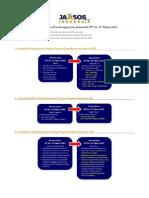 Peraturan Baru Penyelenggaraan Jamsostek PP No. 53 Tahun 2012