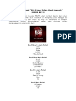 Daftar Nominasi