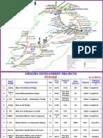 Progress Report NHA Punjab North