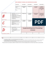 kaiserslautern district school bus discipline matrix