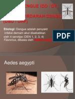 Infeksi Tropis