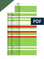 WCIT Signatories Dataextract
