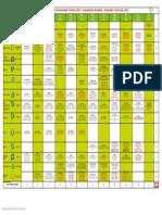 Universiade Trentino 11-21 december 2013, competition schedule